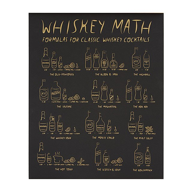 Whiskey Math Cocktail Recipe Screen Print $30.00